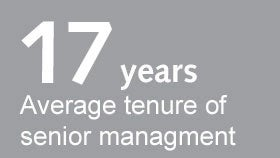 17 years average tenure of senior management